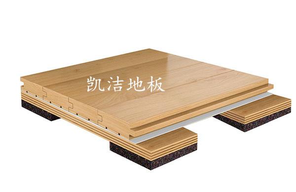 板式龙骨结构-篮球地板网