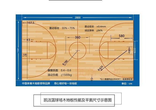 凯洁long8官网场long8龙8国际性能及平面尺寸示意图